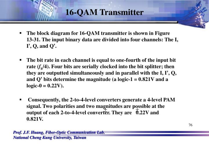 16-QAM Transmitter