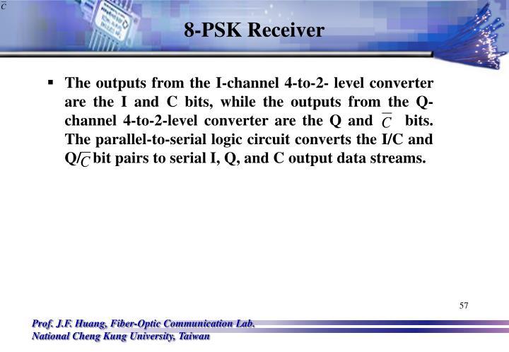 8-PSK Receiver