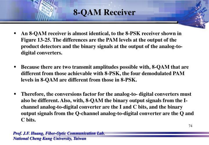 8-QAM Receiver