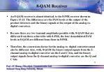 8 qam receiver