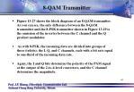 8 qam transmitter