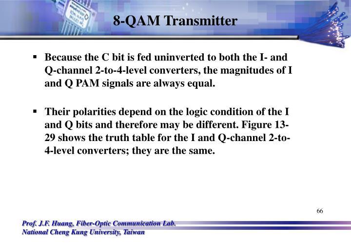8-QAM Transmitter
