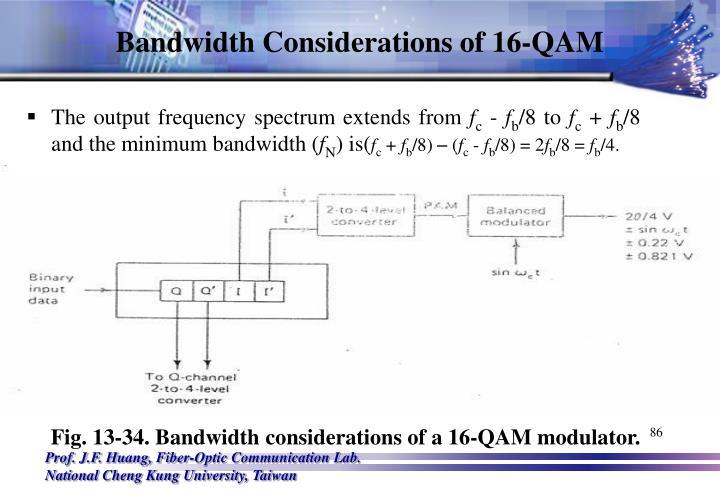 Bandwidth Considerations of 16-QAM
