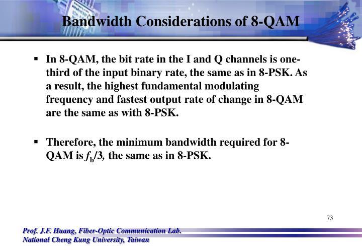 Bandwidth Considerations of 8-QAM