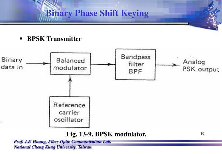 Binary Phase Shift Keying