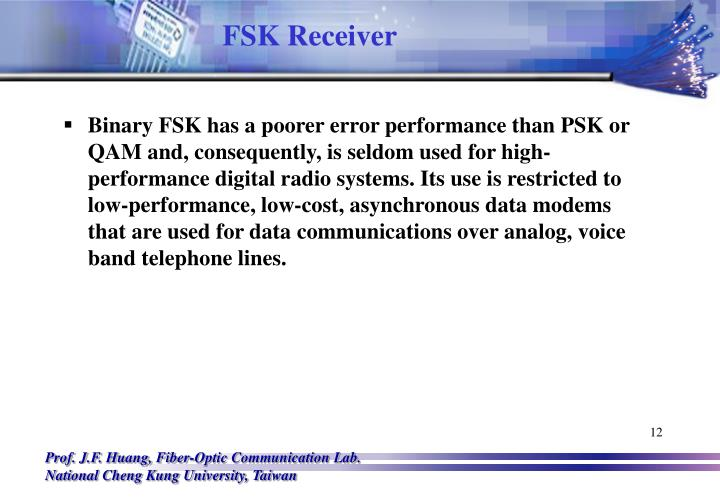 FSK Receiver