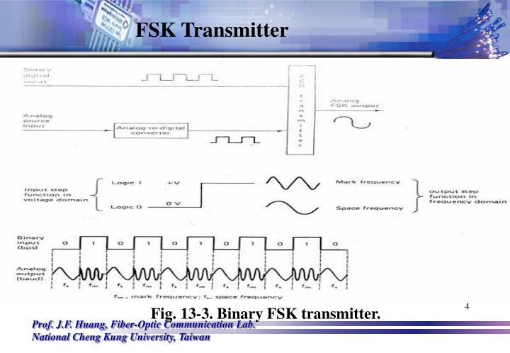 FSK Transmitter