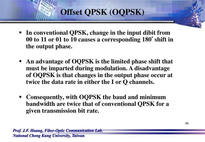 Offset QPSK (OQPSK)