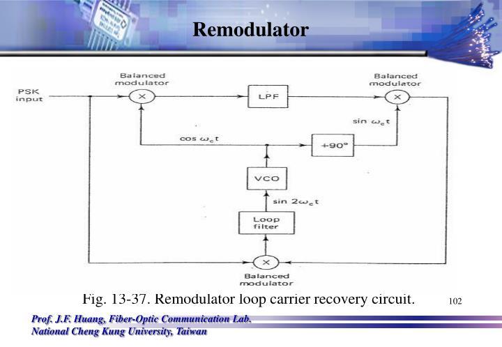 Remodulator