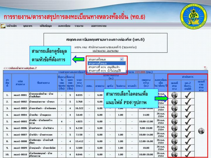 การรายงาน/ตารางสรุปการลงทะเบียนทางหลวงท้องถิ่น (