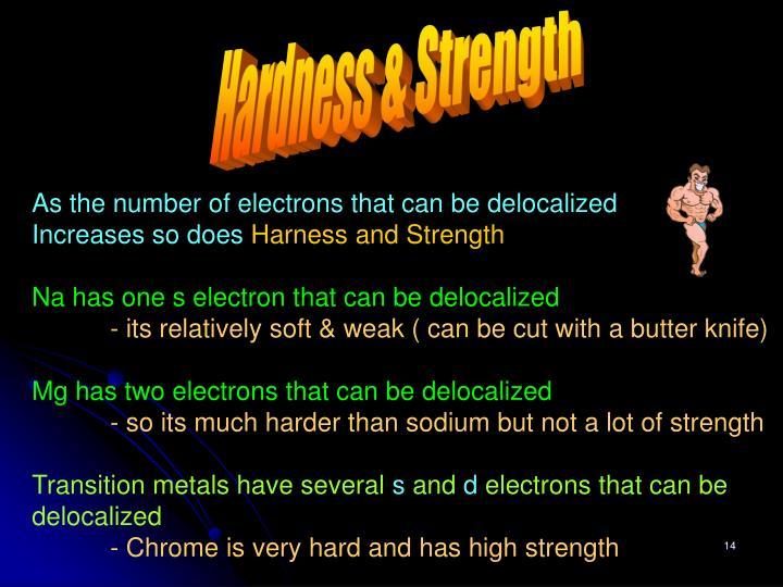 Hardness & Strength