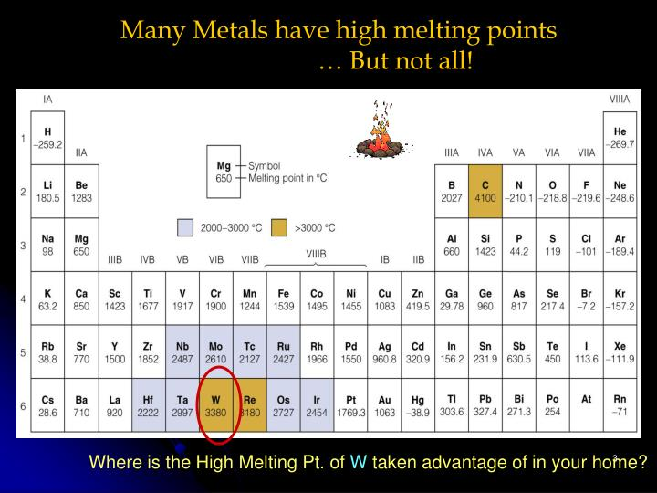 Many Metals have high melting points