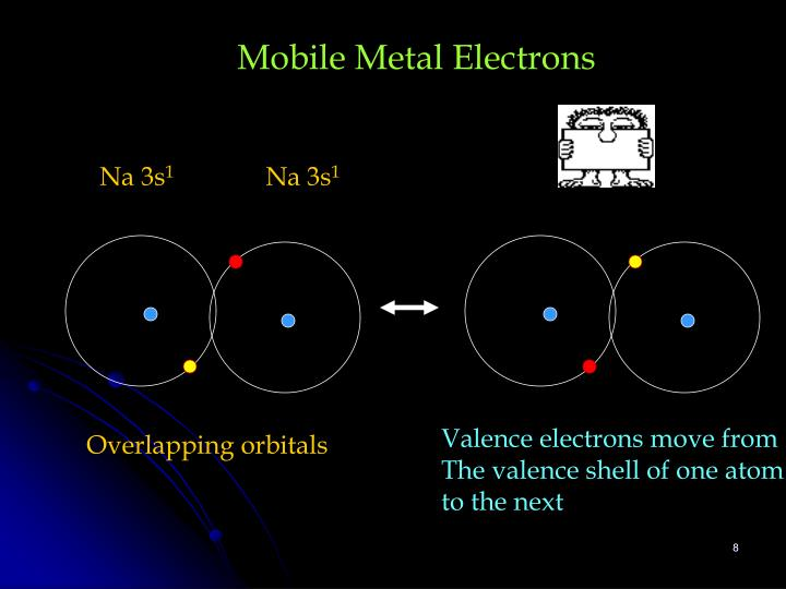 Mobile Metal Electrons