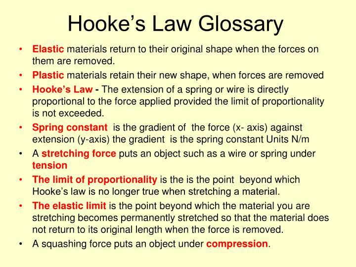 Hooke's Law Glossary