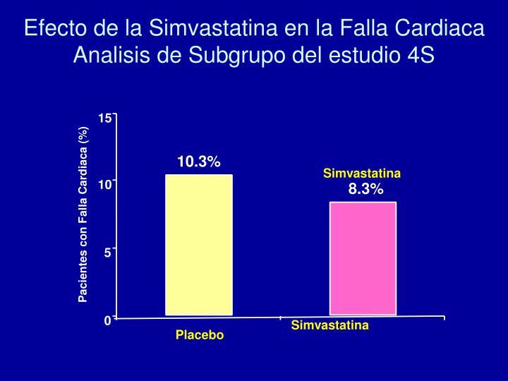 Efecto de la Simvastatina en la Falla Cardiaca