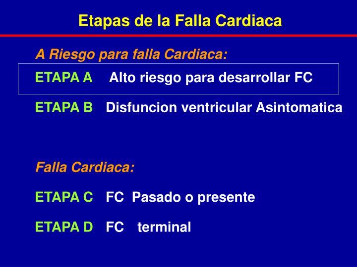 Etapas de la Falla Cardiaca