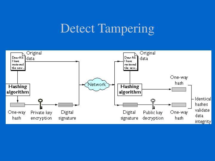 Detect Tampering