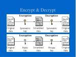 encrypt decrypt