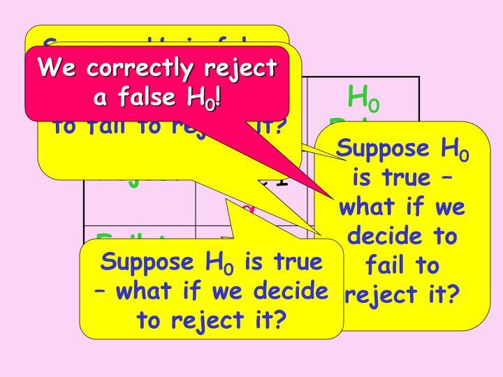 Suppose H