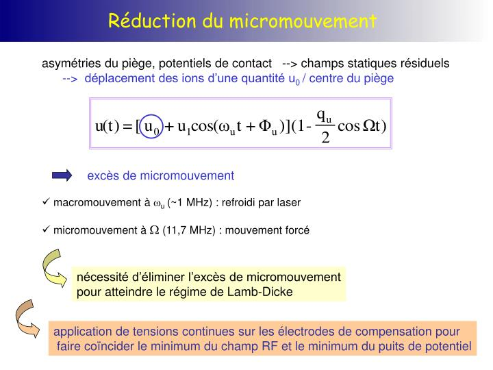 Réduction du micromouvement