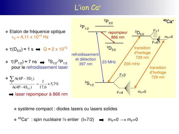 L'ion Ca