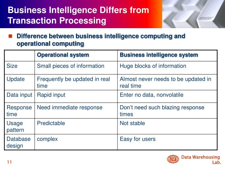 Business Intelligence Differs from Transaction Processing
