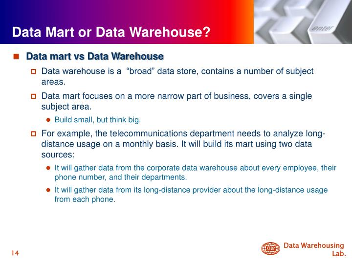 Data Mart or Data Warehouse?