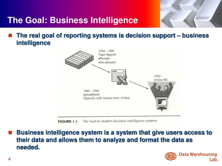 The Goal: Business Intelligence