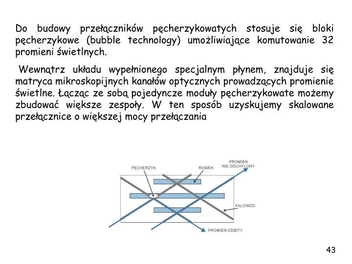 Do budowy przecznikw pcherzykowatych stosuje si bloki pcherzykowe (bubble technology) umoliwiajce komutowanie 32 promieni wietlnych.