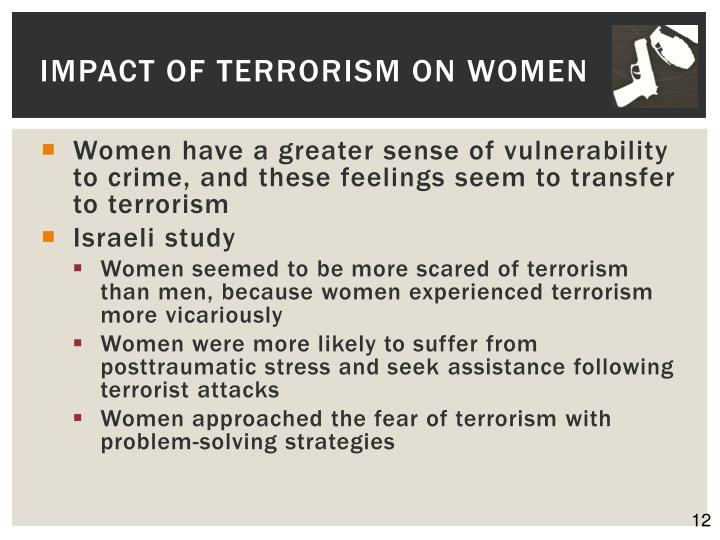 Impact of Terrorism on Women