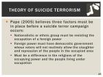 theory of suicide terrorism