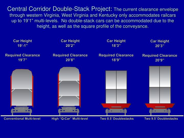 Central Corridor Double-Stack Project: