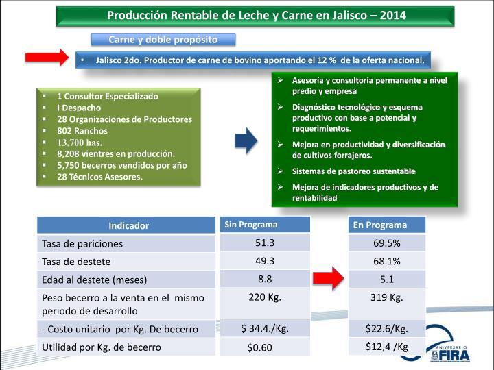 Producción Rentable de Leche y Carne en Jalisco – 2014