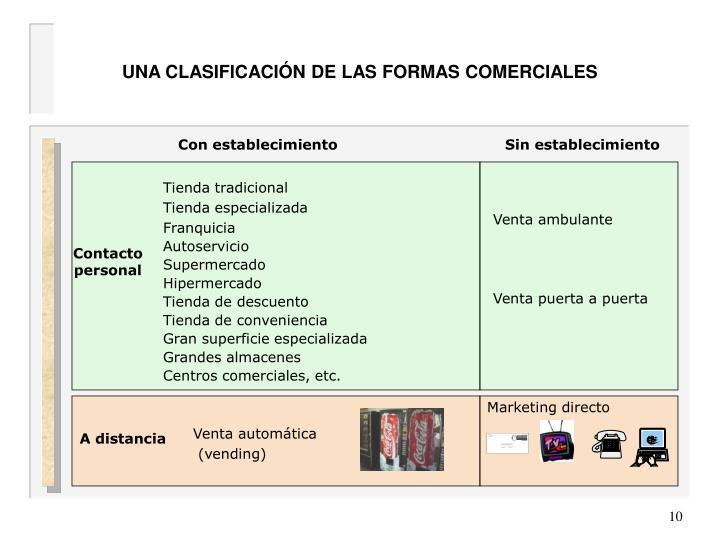 UNA CLASIFICACIÓN DE LAS FORMAS COMERCIALES