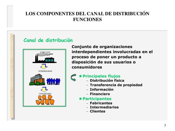 LOS COMPONENTES DEL CANAL DE DISTRIBUCIÓN