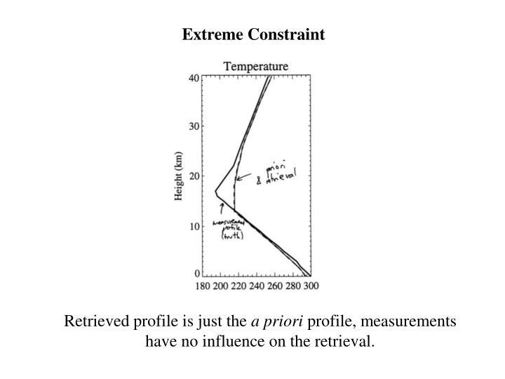 Extreme Constraint