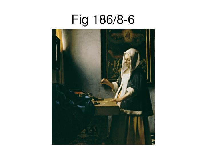 Fig 186/8-6