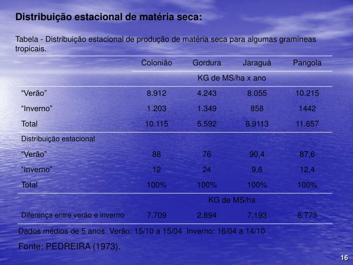 Distribuio estacional de matria seca: