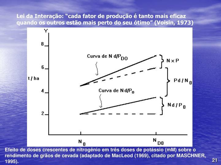 Lei da Interao: cada fator de produo  tanto mais eficaz quando os outros esto mais perto do seu timo (Voisin, 1973)