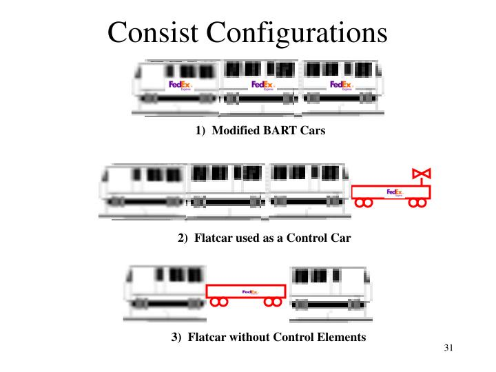 1)  Modified BART Cars