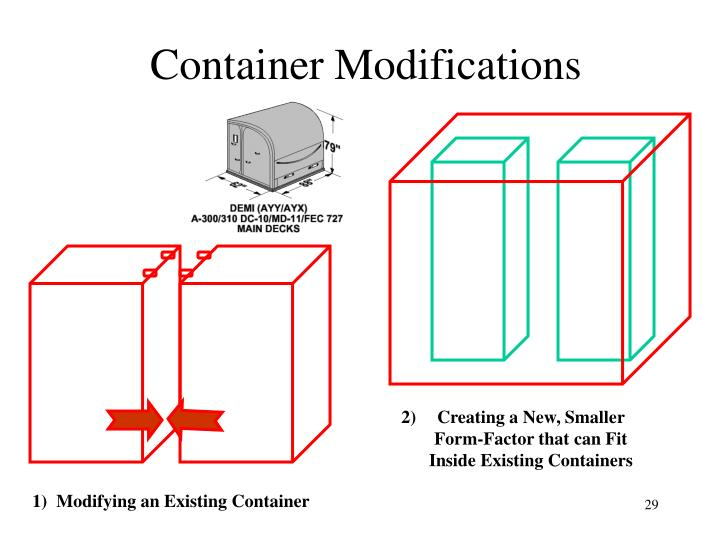 Creating a New, Smaller Form-Factor that can Fit Inside Existing Containers