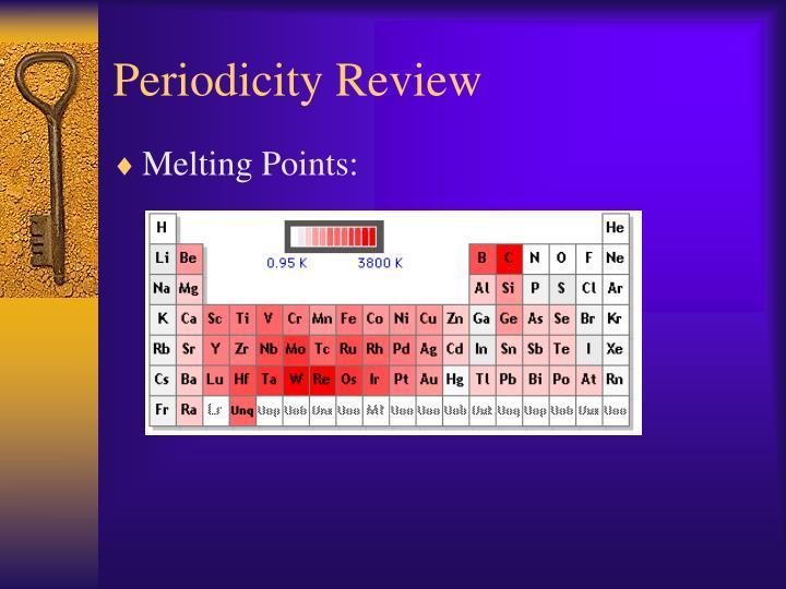 Periodicity Review