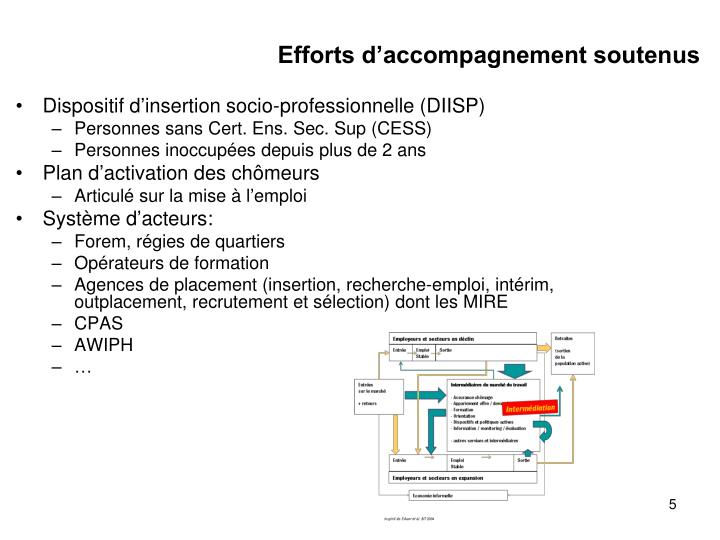 Efforts d'accompagnement soutenus