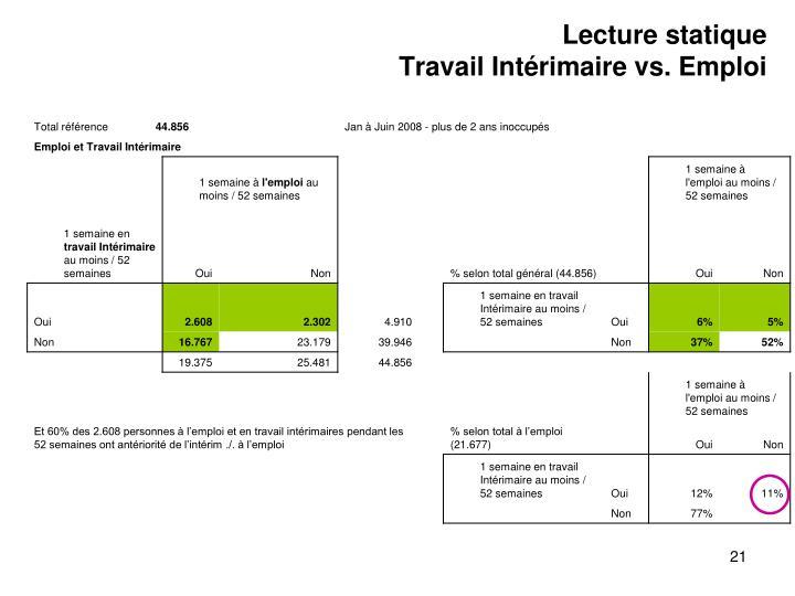 Lecture statique