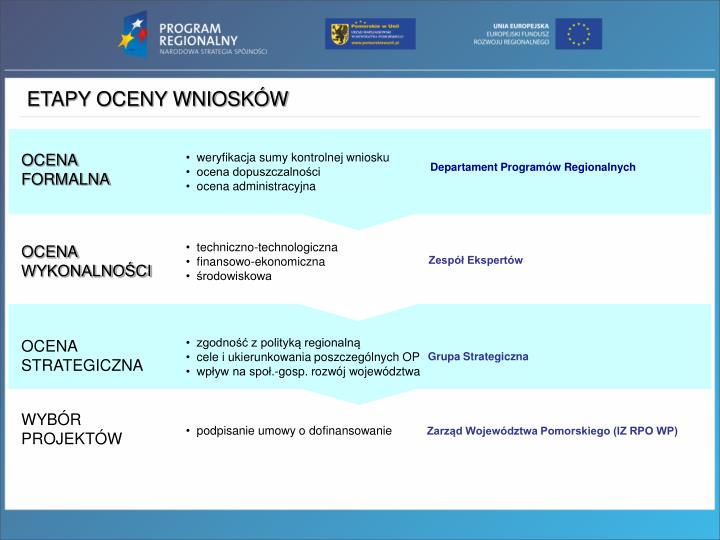 Departament Programów Regionalnych