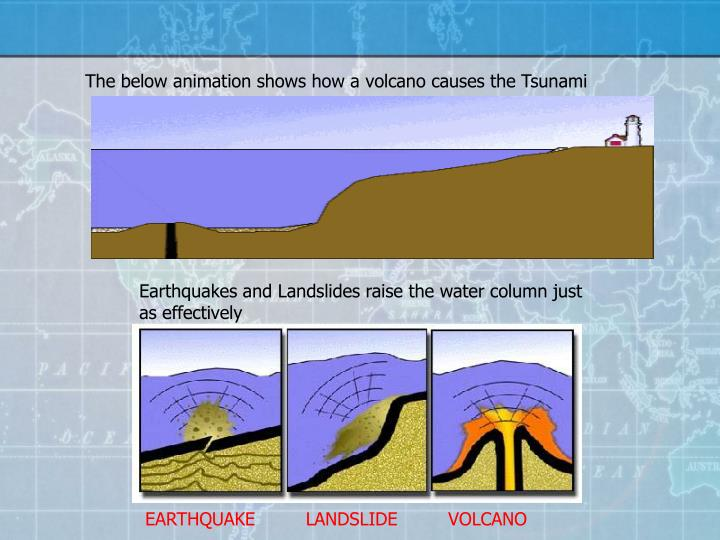The below animation shows how a volcano causes the Tsunami