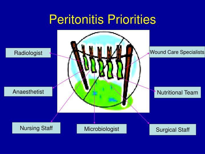 Peritonitis Priorities
