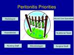 peritonitis priorities1