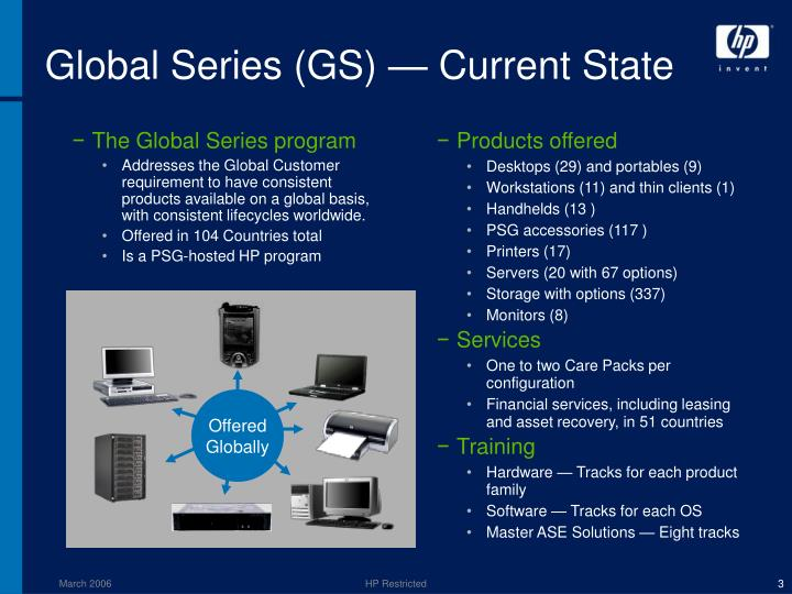 Global series gs current state