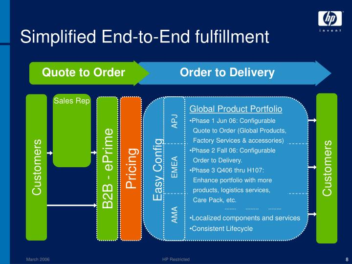 Simplified End-to-End fulfillment